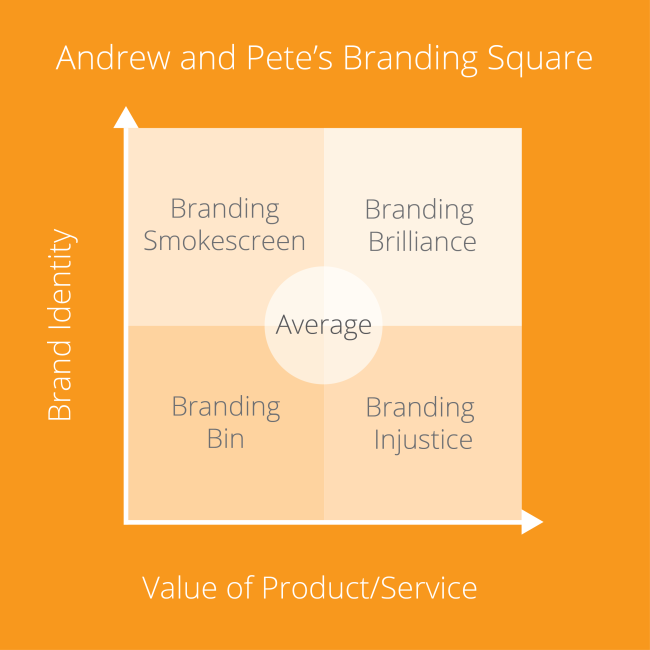 andrew-and-petes-branding-square-with-centre