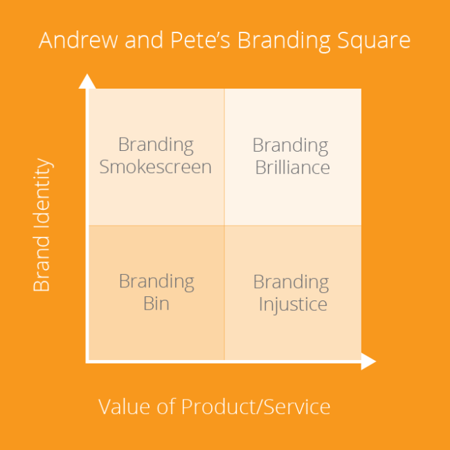 andrew-and-petes-branding-square